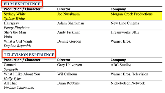 acting resume format guide - Theater Resume Sample